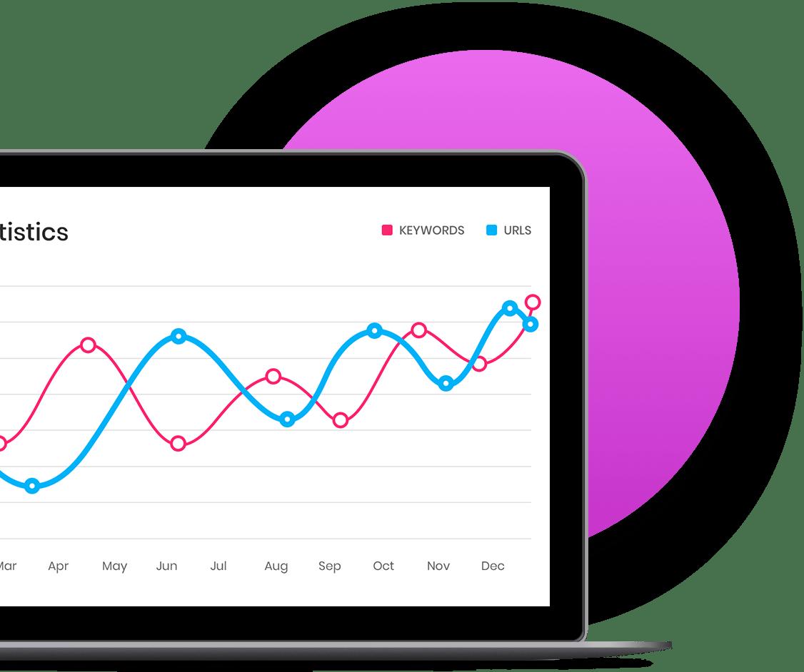 Webdesign ieftin